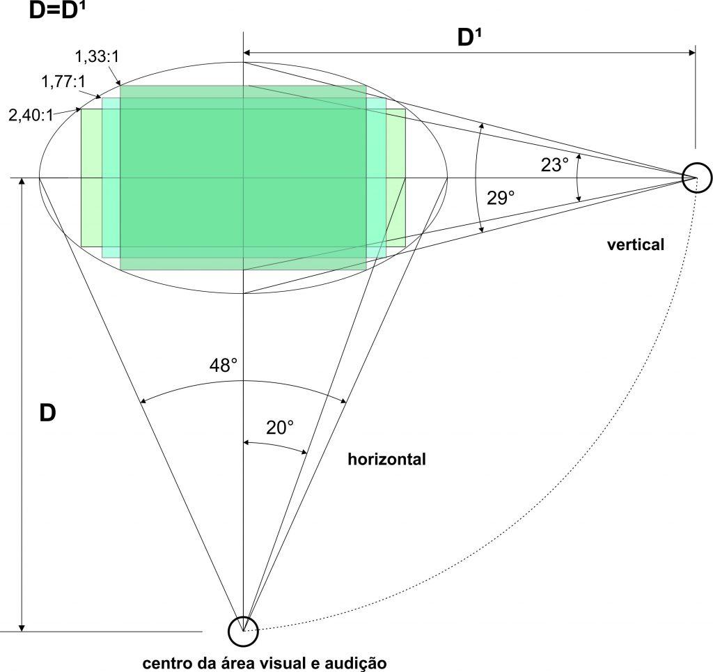 centro-visual-figura-5a-portugues