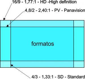 figura-1a-formatos-portugues